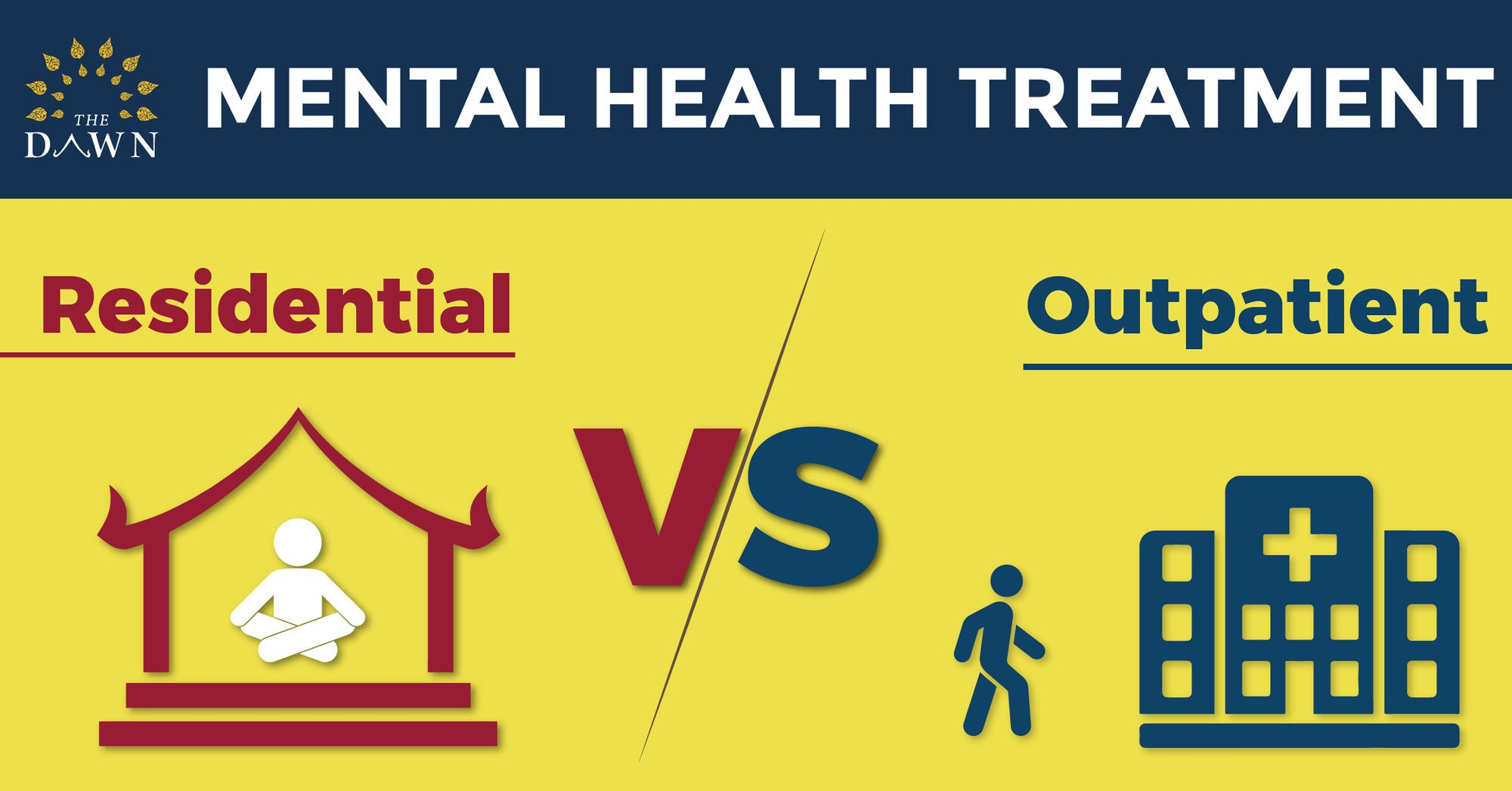 Residential Mental Health Treatment or Outpatient Therapy [Infographic] tmb