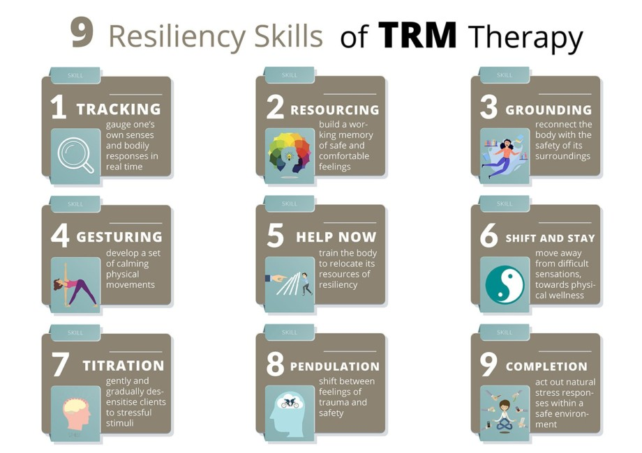 9 resiliency skills of trm therapy - infographic