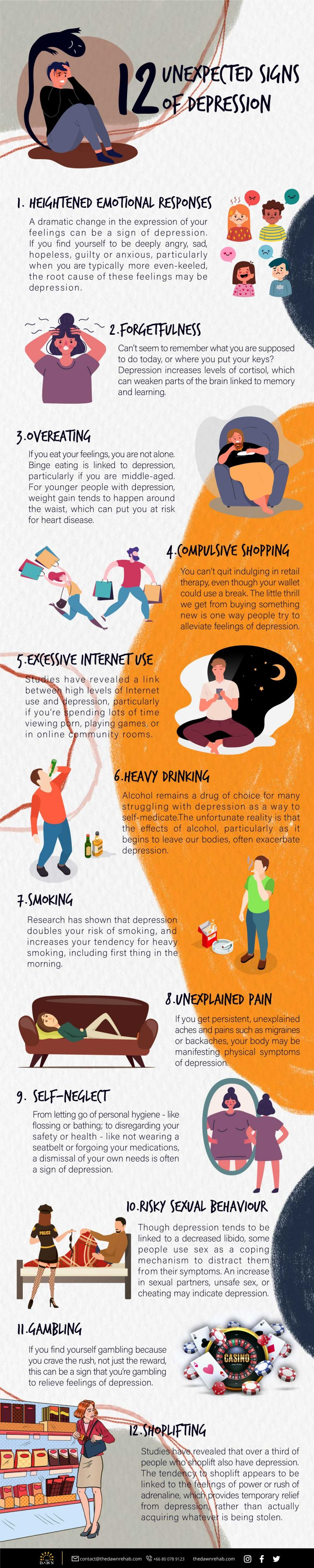 12 Unexpected Signs of Depression infographic